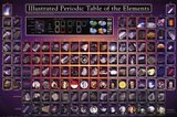 EuroGraphics Illustrated Periodic Table of the Elements